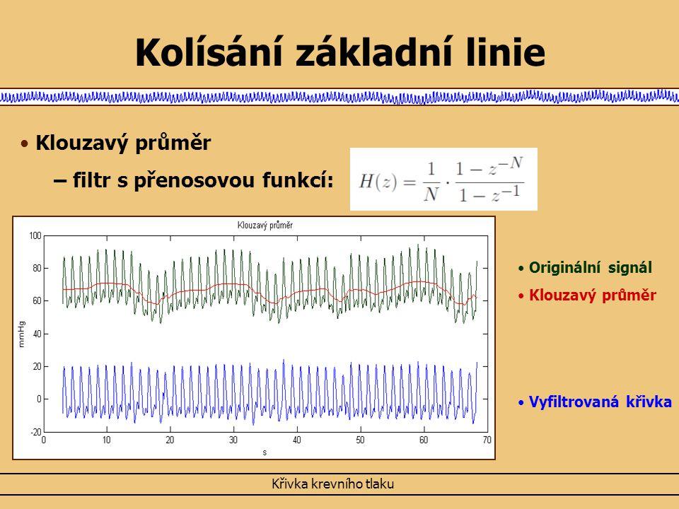 Křivka krevního tlaku Kolísání základní linie Klouzavý průměr – filtr s přenosovou funkcí: Originální signál Klouzavý průměr Vyfiltrovaná křivka