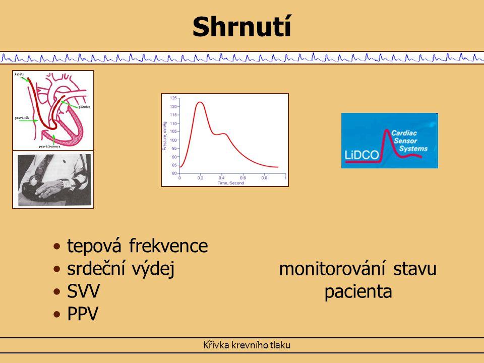 Shrnutí tepová frekvence srdeční výdej SVV PPV monitorování stavu pacienta Křivka krevního tlaku