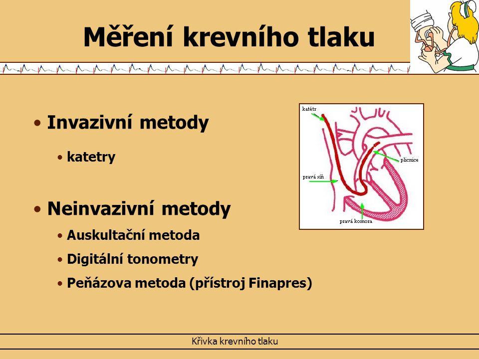 Invazivní metody katetry Neinvazivní metody Auskultační metoda Digitální tonometry Peňázova metoda (přístroj Finapres) Křivka krevního tlaku Měření kr