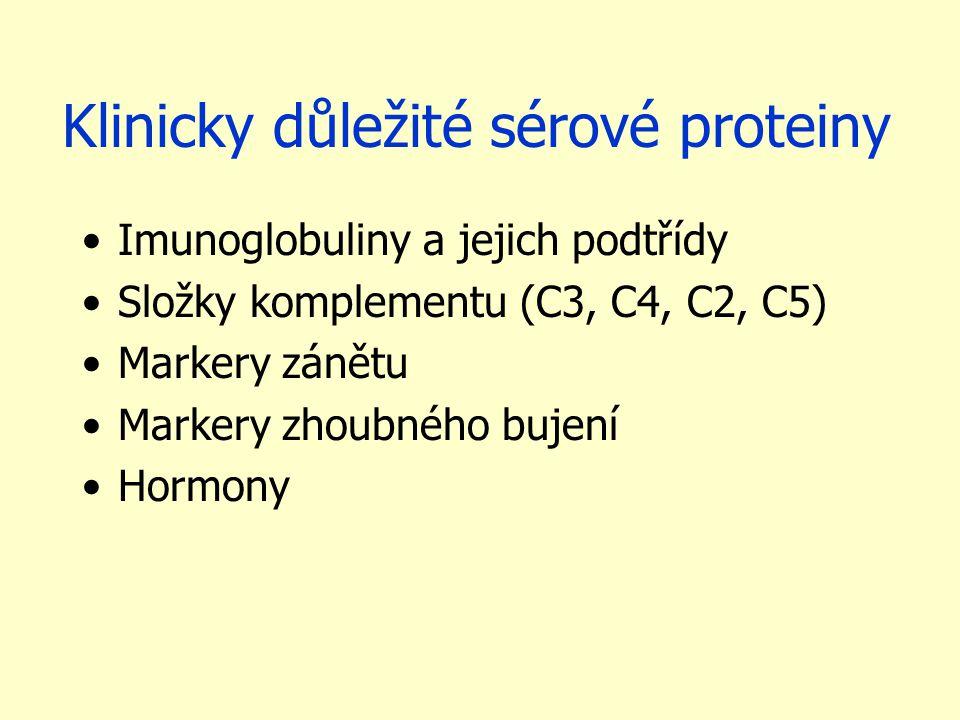 Klinicky důležité sérové proteiny Imunoglobuliny a jejich podtřídy Složky komplementu (C3, C4, C2, C5) Markery zánětu Markery zhoubného bujení Hormony