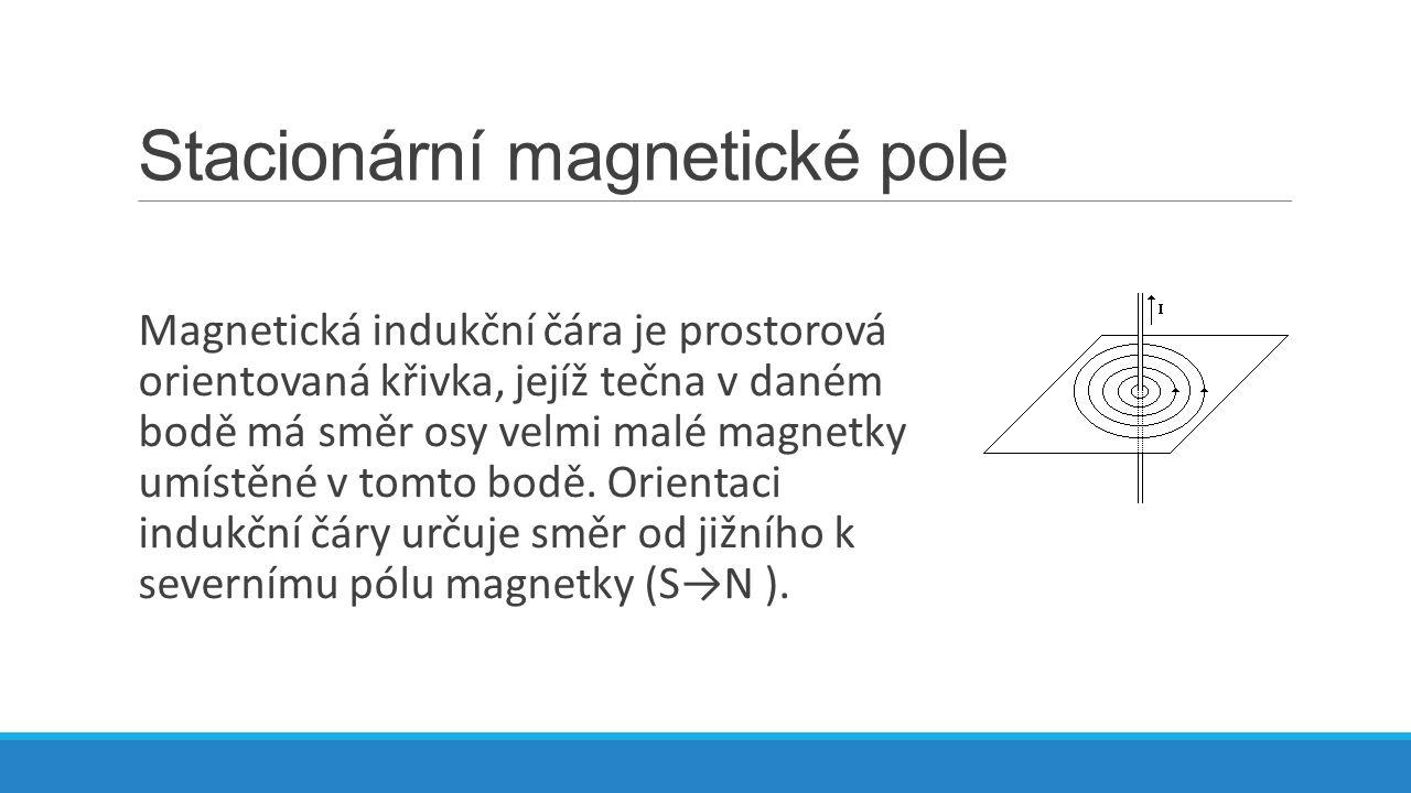 Stacionární magnetické pole Magnetická indukční čára je prostorová orientovaná křivka, jejíž tečna v daném bodě má směr osy velmi malé magnetky umístěné v tomto bodě.