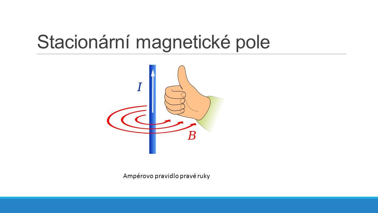 Stacionární magnetické pole Ampérovo pravidlo pravé ruky