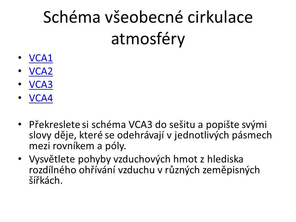 Schéma všeobecné cirkulace atmosféry VCA1 VCA2 VCA3 VCA4 Překreslete si schéma VCA3 do sešitu a popište svými slovy děje, které se odehrávají v jednotlivých pásmech mezi rovníkem a póly.