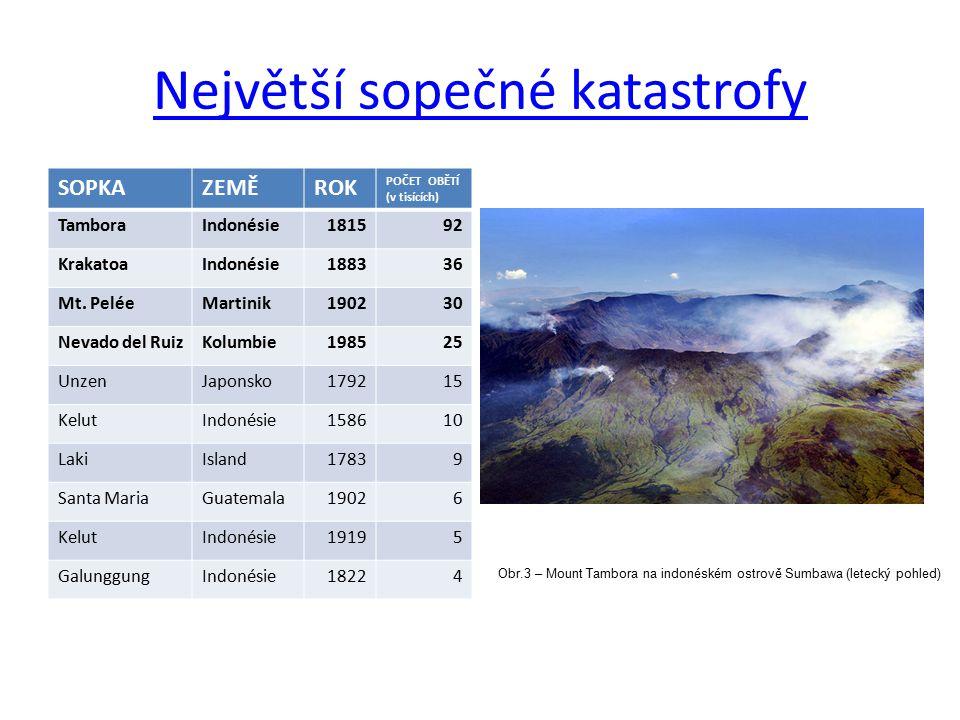 Největší sopečné katastrofy SOPKAZEMĚROK POČET OBĚTÍ (v tisících) TamboraIndonésie181592 KrakatoaIndonésie188336 Mt. PeléeMartinik190230 Nevado del Ru