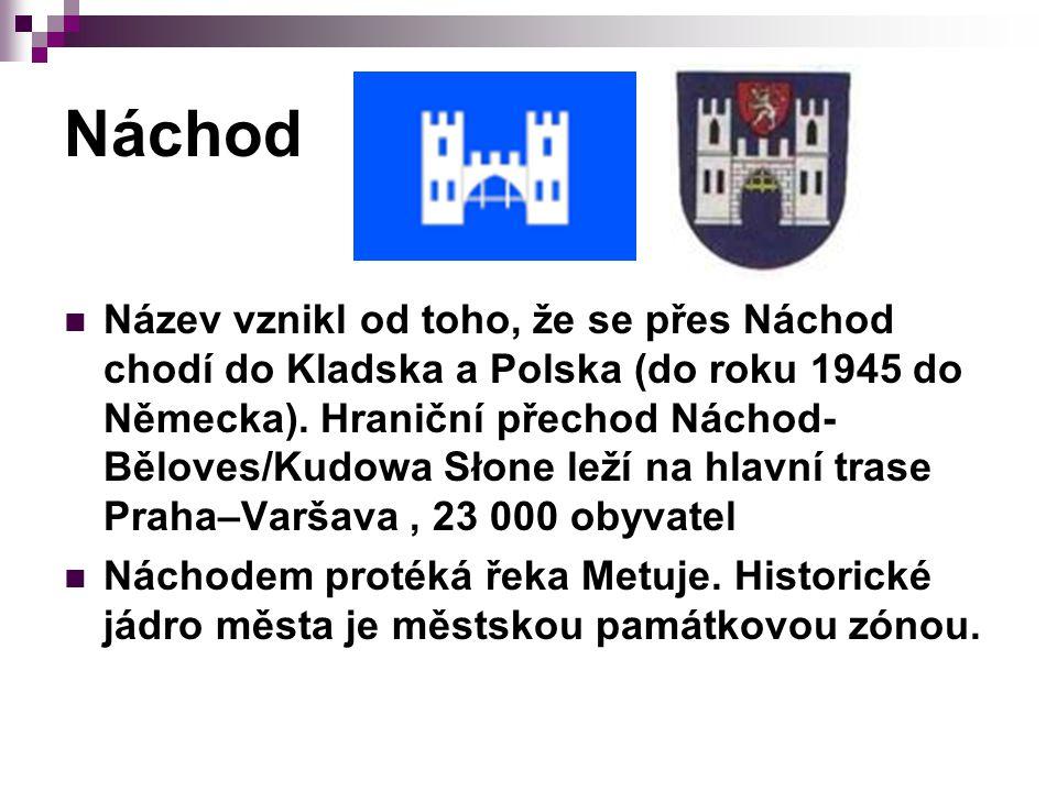 Náchod Název vznikl od toho, že se přes Náchod chodí do Kladska a Polska (do roku 1945 do Německa).