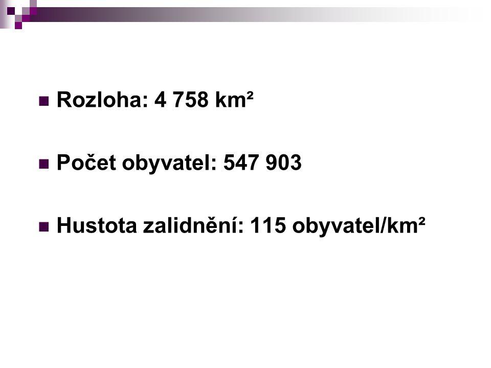 Rozloha: 4 758 km² Počet obyvatel: 547 903 Hustota zalidnění: 115 obyvatel/km²
