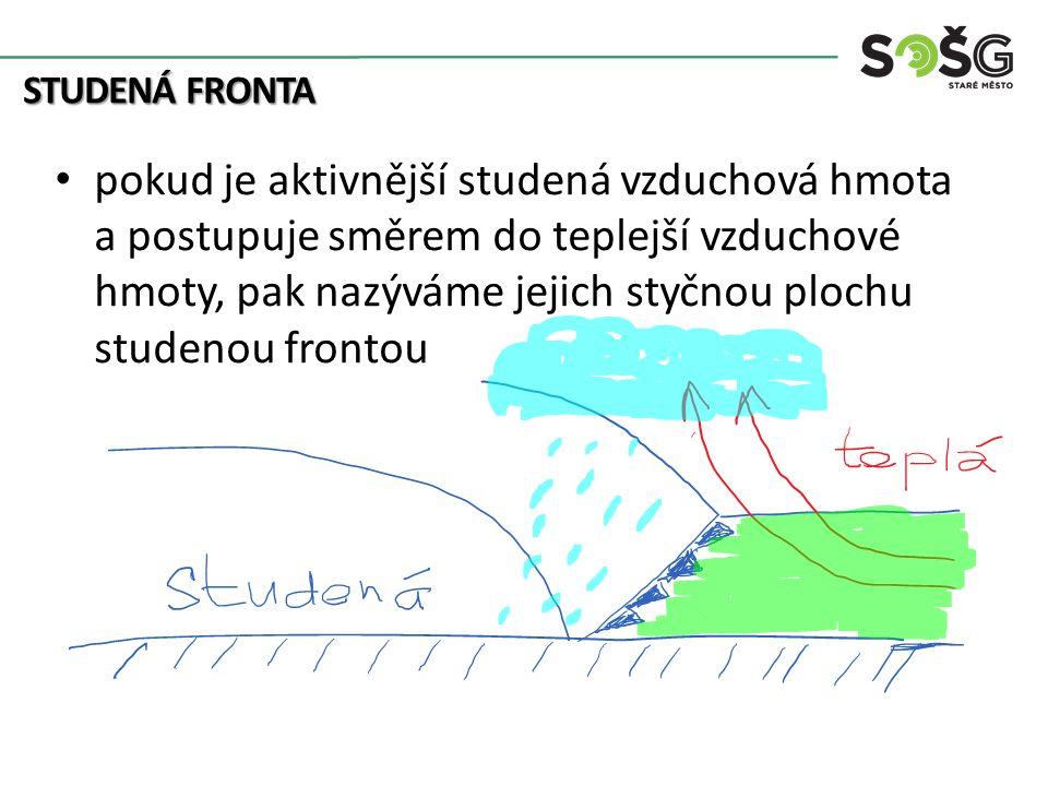 STUDENÁ FRONTA pokud je aktivnější studená vzduchová hmota a postupuje směrem do teplejší vzduchové hmoty, pak nazýváme jejich styčnou plochu studenou