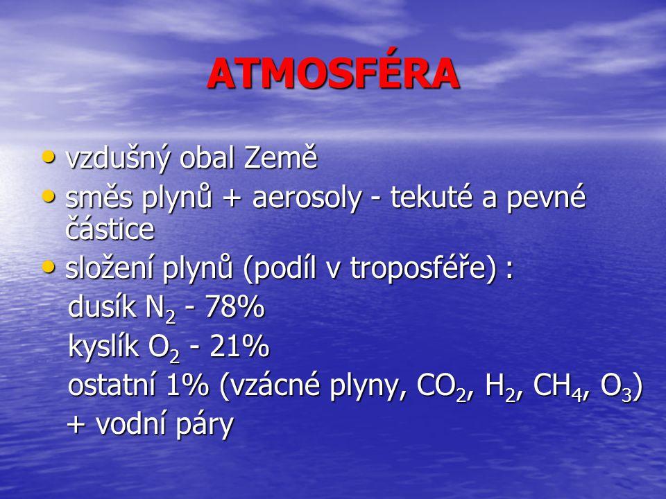 ATMOSFÉRA vzdušný obal Země vzdušný obal Země směs plynů + aerosoly - tekuté a pevné částice směs plynů + aerosoly - tekuté a pevné částice složení pl