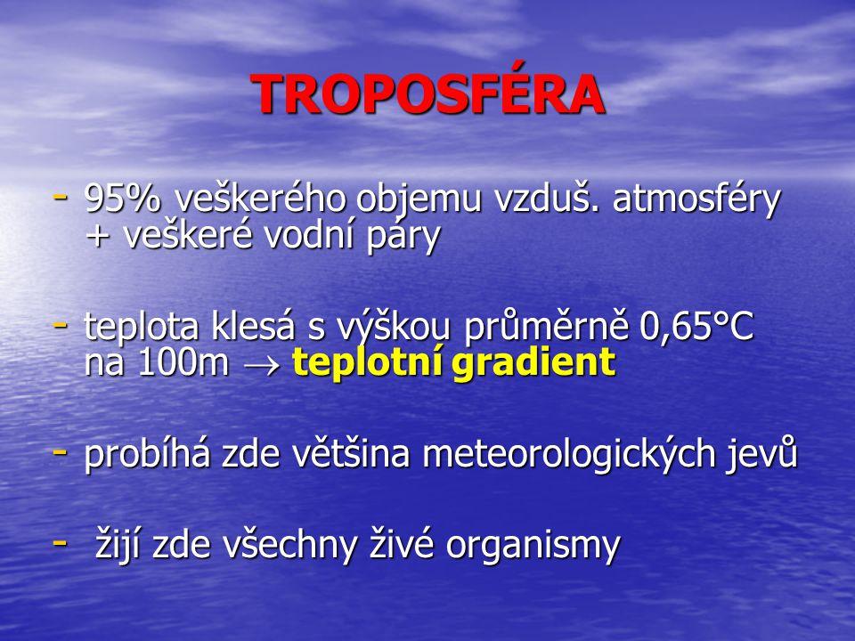TROPOSFÉRA - 95% veškerého objemu vzduš. atmosféry + veškeré vodní páry - teplota klesá s výškou průměrně 0,65°C na 100m  teplotní gradient - probíhá