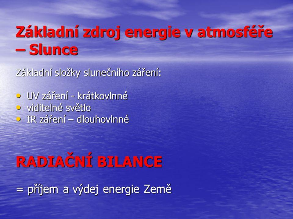 Základní zdroj energie v atmosféře – Slunce Základní složky slunečního záření: UV záření - krátkovlnné UV záření - krátkovlnné viditelné světlo vidite