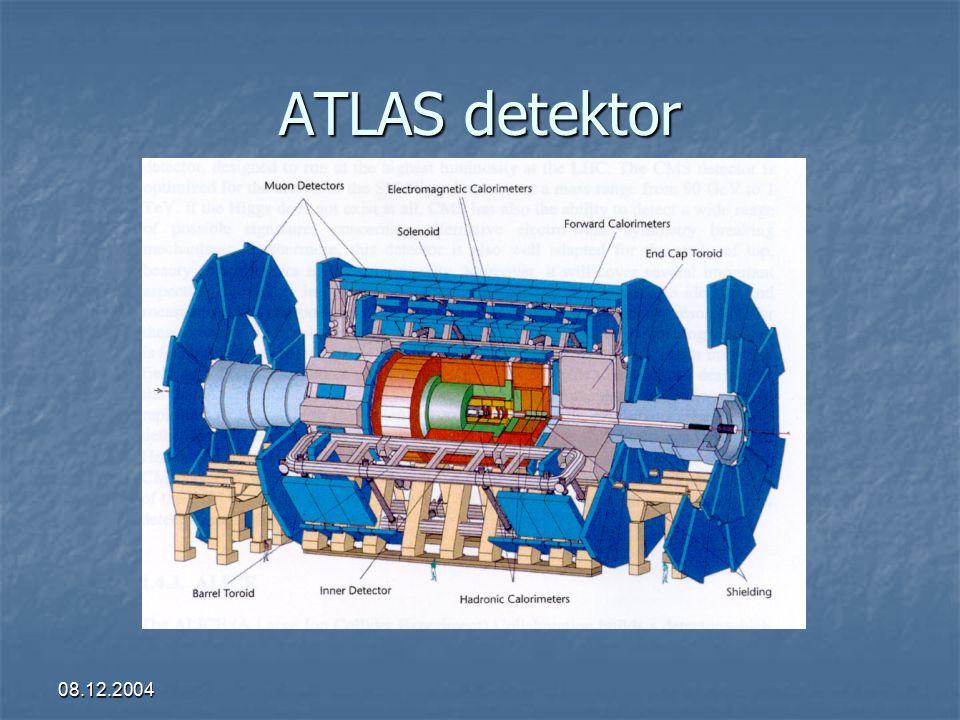 08.12.2004 Ozařování v CERNu  120 Gev/c pionprotonový svazek  Cu válec, 50 cm, 3.5 cm poloměr  Pixel 30 cm, SCT elektronika 35 cm od počátku  3 dny ozařování (8 hodin denně)  celkový pionprotonový tok 2.5x10 10