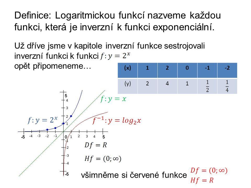 Definice: Logaritmickou funkcí nazveme každou funkci, která je inverzní k funkci exponenciální. (x)120-2 (y)241 Už dříve jsme v kapitole inverzní funk