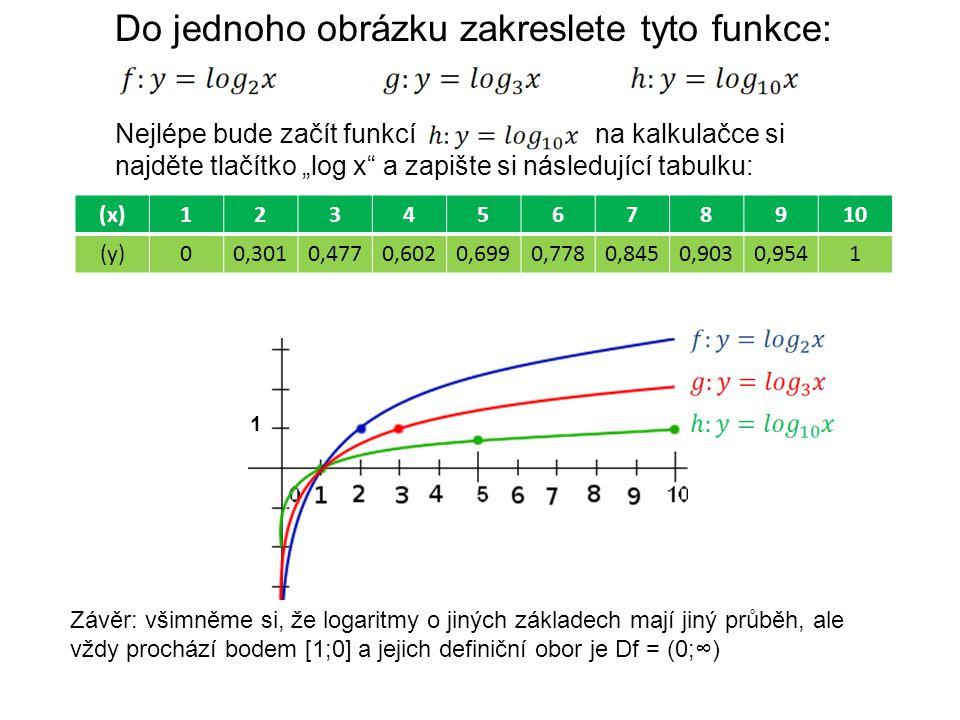 """Do jednoho obrázku zakreslete tyto funkce: Nejlépe bude začít funkcína kalkulačce si najděte tlačítko """"log x"""" a zapište si následující tabulku: (x)123"""