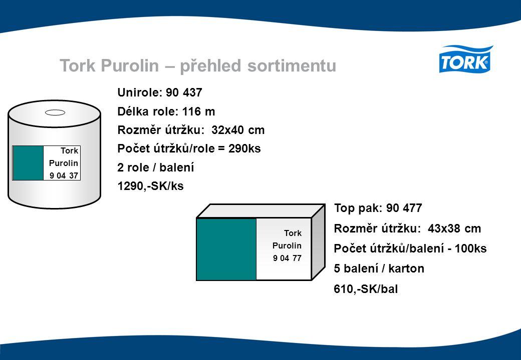 Tork Purolin – přehled sortimentu Unirole: 90 437 Délka role: 116 m Rozměr útržku: 32x40 cm Počet útržků/role = 290ks 2 role / balení 1290,-SK/ks Tork