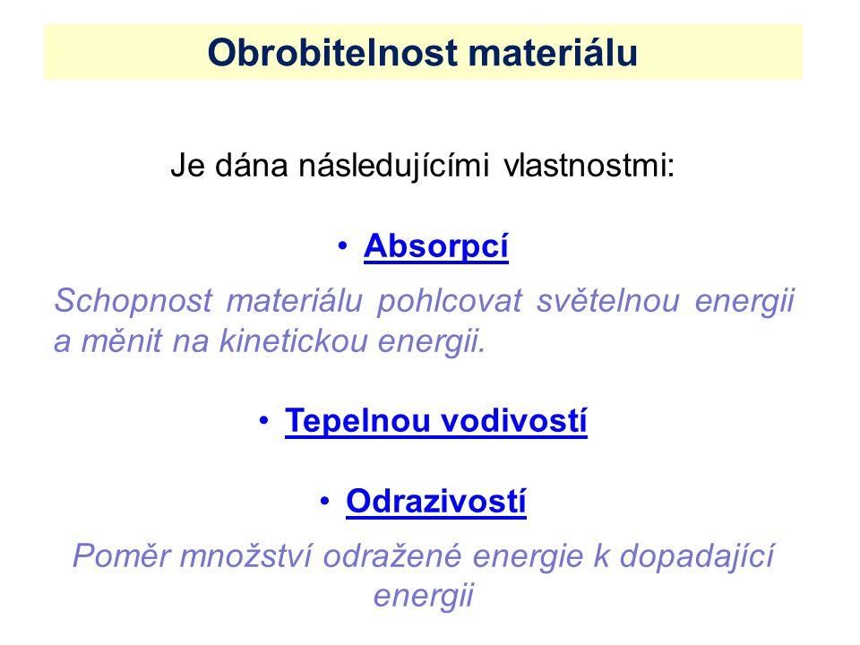 Obrobitelnost materiálu Je dána následujícími vlastnostmi: Absorpcí Schopnost materiálu pohlcovat světelnou energii a měnit na kinetickou energii. Tep