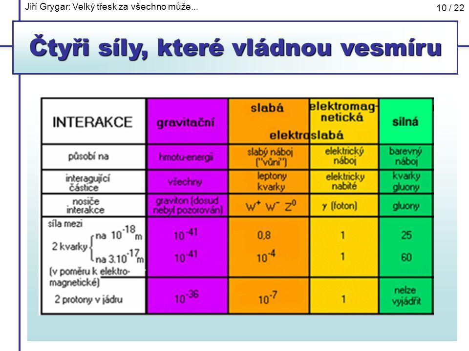 Jiří Grygar: Velký třesk za všechno může... 10 / 22 Čtyři síly, které vládnou vesmíru Gravitační Elektromagnetická Silná jaderná Slabá jaderná _______