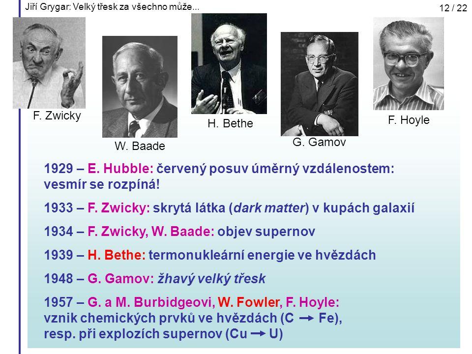 Jiří Grygar: Velký třesk za všechno může... 12 / 22 1929 – E. Hubble: červený posuv úměrný vzdálenostem: vesmír se rozpíná! 1933 – F. Zwicky: skrytá l