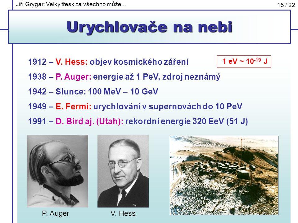 Jiří Grygar: Velký třesk za všechno může... 15 / 22 Urychlovače na nebi 1912 – V. Hess: objev kosmického záření 1938 – P. Auger: energie až 1 PeV, zdr