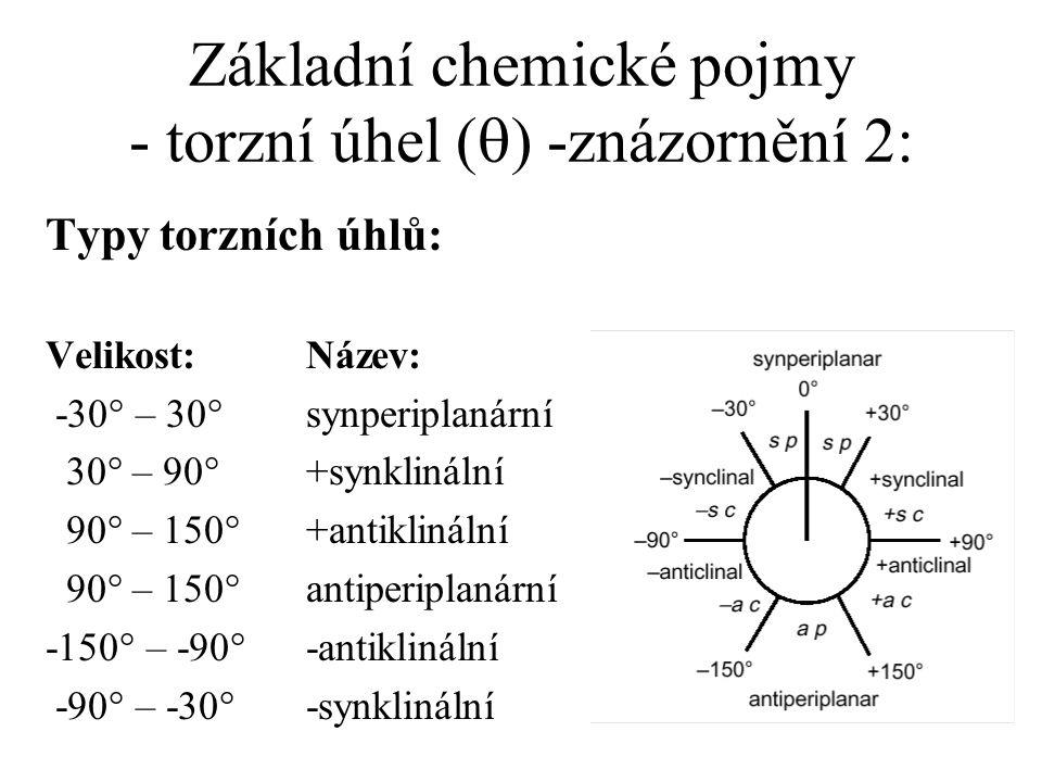 Základní chemické pojmy - torzní úhel (  ) -znázornění 2: Typy torzních úhlů: Velikost:Název: -30° – 30°synperiplanární 30° – 90°+synklinální 90° – 1