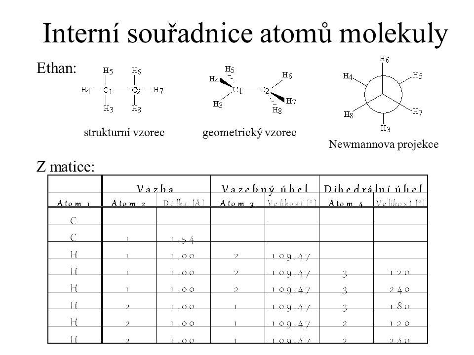 Interní souřadnice atomů molekuly Z matice: Ethan: strukturní vzorecgeometrický vzorec Newmannova projekce