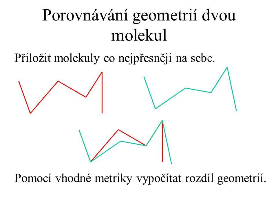 Porovnávání geometrií dvou molekul Přiložit molekuly co nejpřesněji na sebe. Pomocí vhodné metriky vypočítat rozdíl geometrií.