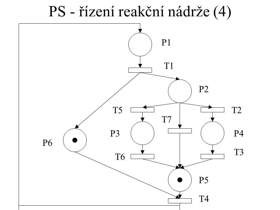 PS - řízení reakční nádrže (4) P1 T1 P2 T5T2 T7 T6 T3 T4 P3P4 P5 P6