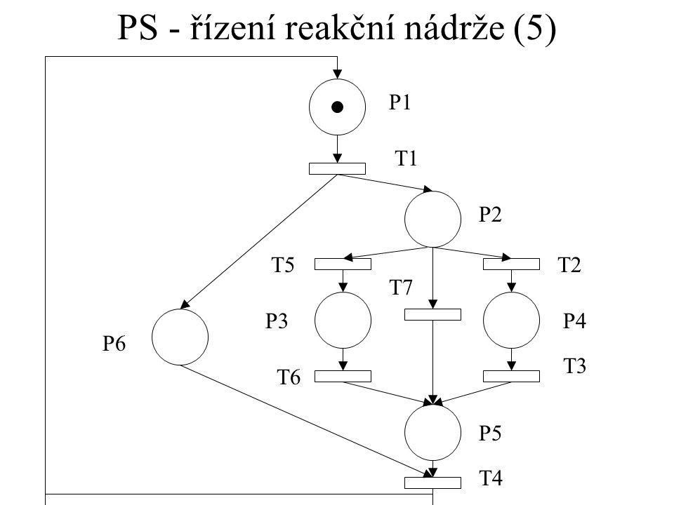 PS - řízení reakční nádrže (5) P1 T1 P2 T5T2 T7 T6 T3 T4 P3P4 P5 P6