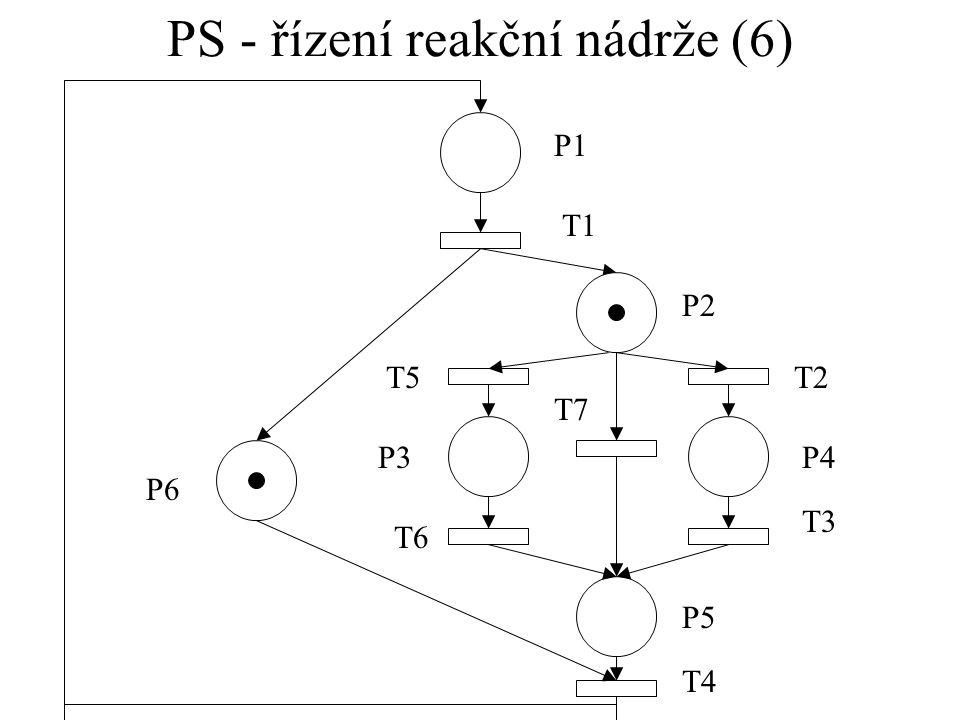 PS - řízení reakční nádrže (6) P1 T1 P2 T5T2 T7 T6 T3 T4 P3P4 P5 P6