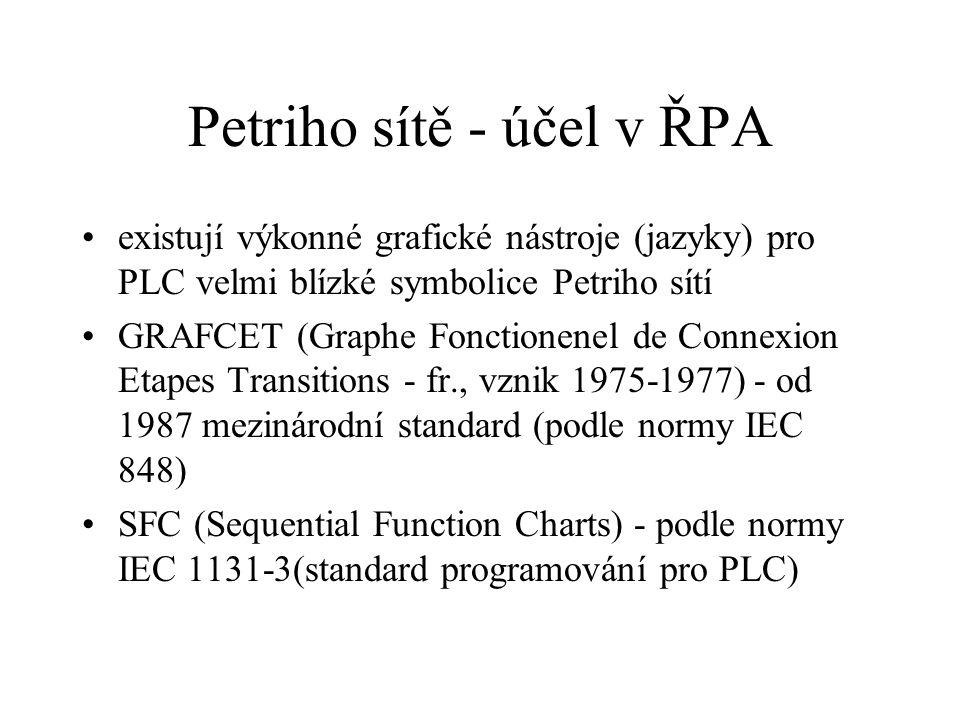Petriho sítě - účel v ŘPA existují výkonné grafické nástroje (jazyky) pro PLC velmi blízké symbolice Petriho sítí GRAFCET (Graphe Fonctionenel de Connexion Etapes Transitions - fr., vznik 1975-1977) - od 1987 mezinárodní standard (podle normy IEC 848) SFC (Sequential Function Charts) - podle normy IEC 1131-3(standard programování pro PLC)