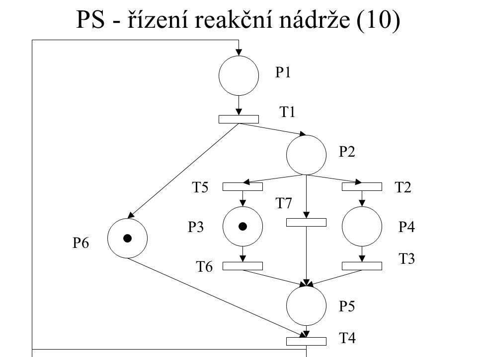 PS - řízení reakční nádrže (10) P1 T1 P2 T5T2 T7 T6 T3 T4 P3P4 P5 P6