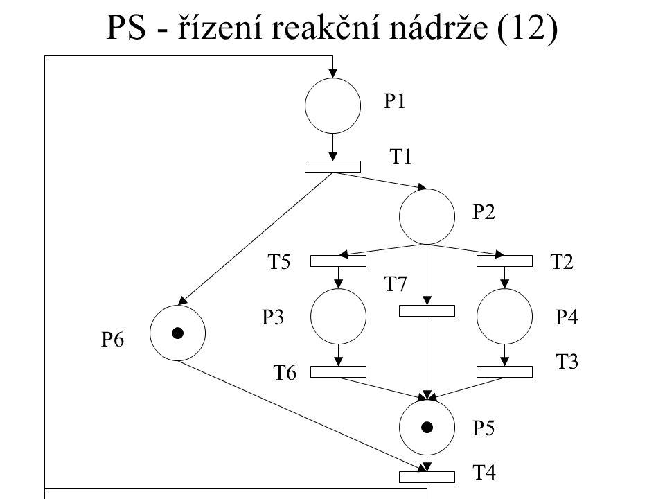 PS - řízení reakční nádrže (12) P1 T1 P2 T5T2 T7 T6 T3 T4 P3P4 P5 P6