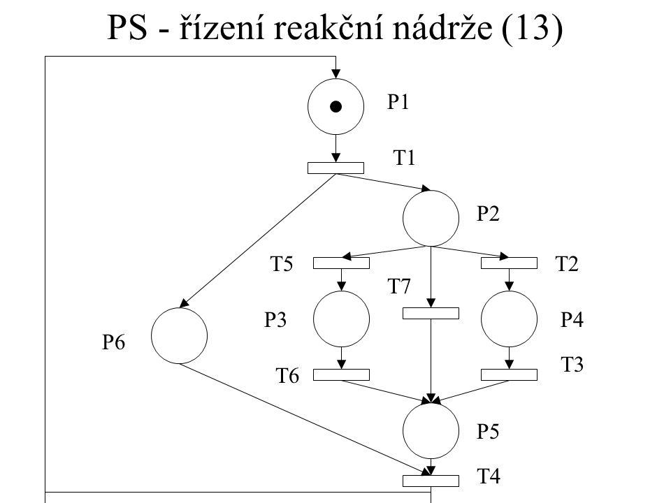 PS - řízení reakční nádrže (13) P1 T1 P2 T5T2 T7 T6 T3 T4 P3P4 P5 P6