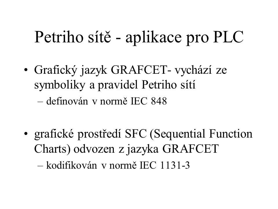 Petriho sítě - aplikace pro PLC Grafický jazyk GRAFCET- vychází ze symboliky a pravidel Petriho sítí –definován v normě IEC 848 grafické prostředí SFC (Sequential Function Charts) odvozen z jazyka GRAFCET –kodifikován v normě IEC 1131-3