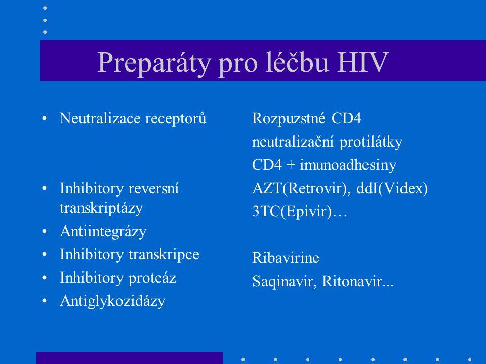 Preparáty pro léčbu HIV Neutralizace receptorů Inhibitory reversní transkriptázy Antiintegrázy Inhibitory transkripce Inhibitory proteáz Antiglykozidá