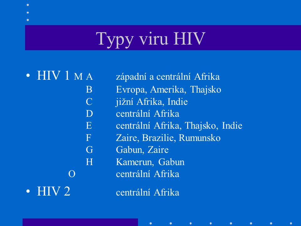 Typy viru HIV HIV 1 MAzápadní a centrální Afrika BEvropa, Amerika, Thajsko Cjižní Afrika, Indie Dcentrální Afrika Ecentrální Afrika, Thajsko, Indie FZ