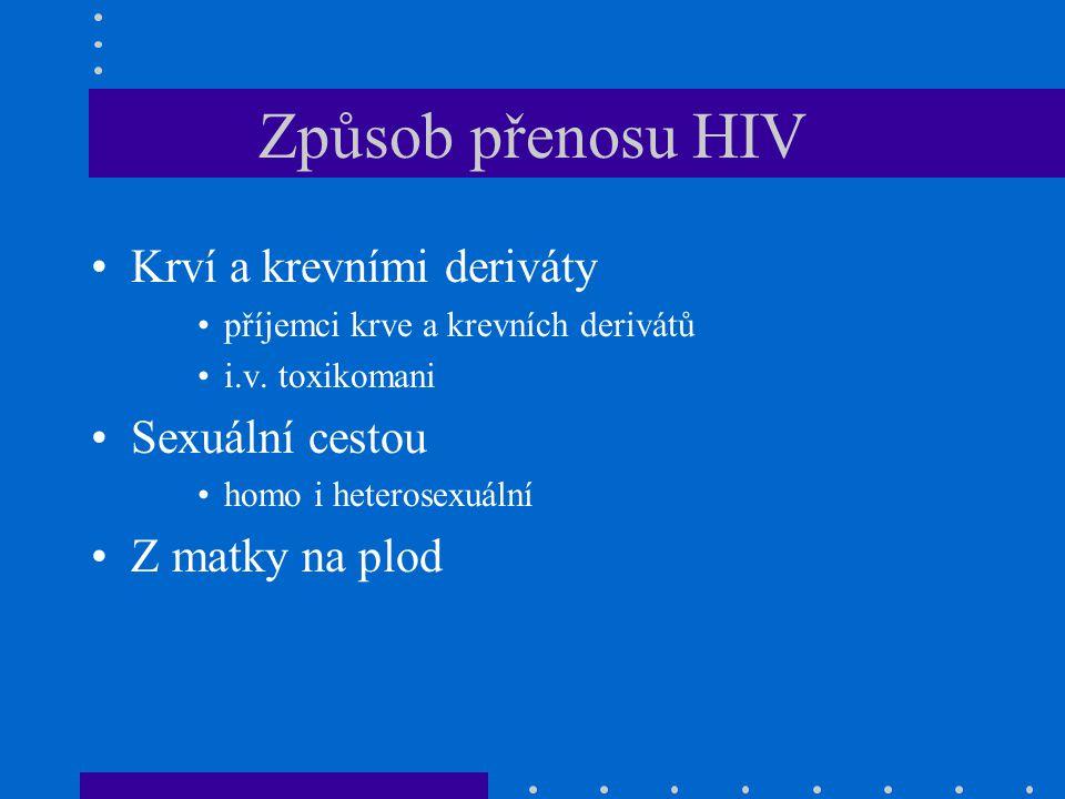 Způsob přenosu HIV Krví a krevními deriváty příjemci krve a krevních derivátů i.v. toxikomani Sexuální cestou homo i heterosexuální Z matky na plod