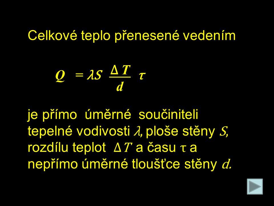 Celkové teplo přenesené vedením Q = λSτ je přímo úměrné součiniteli tepelné vodivosti λ, ploše stěny S, rozdílu teplot ΔT a času τ a nepřímo úměrné tl