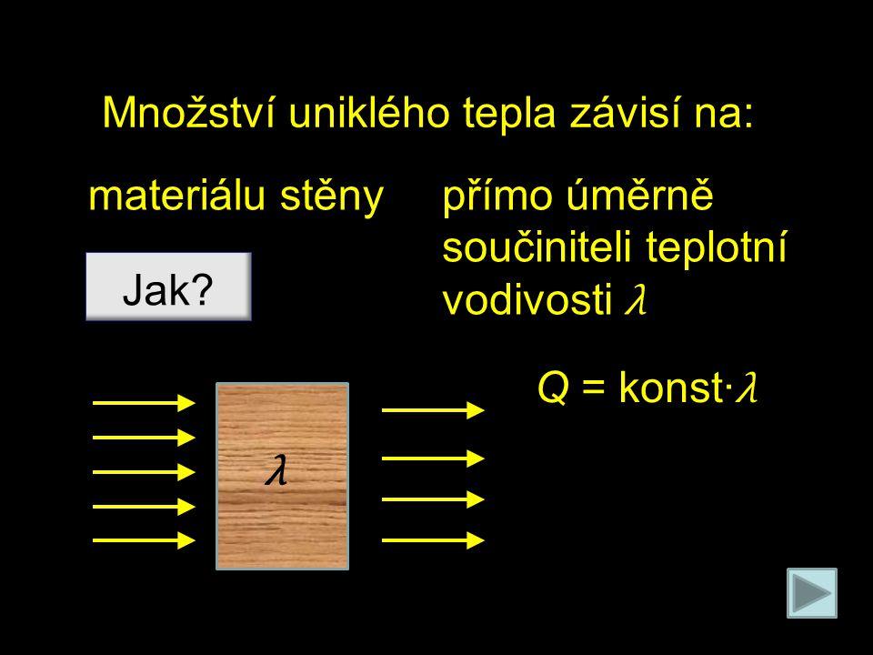 Množství uniklého tepla závisí na: - tloušťce stěny d ↑↓ - ploše stěny S ↑↑ - rozdílu teplot Δ T ↑↑ - době měření τ↑↑ - součiniteli tepelné vodivosti λ↑↑