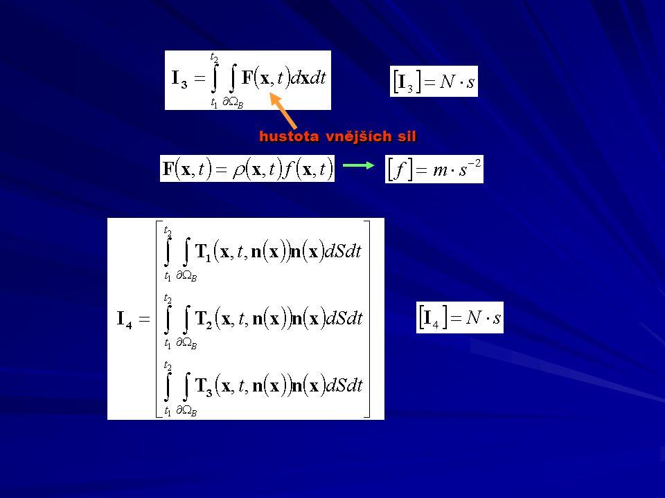 hustota vnějších sil hustota vnějších sil