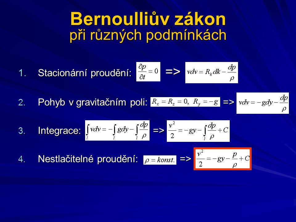 Bernoulliův zákon při různých podmínkách 1.Stacionární proudění: => 2. Pohyb v gravitačním poli: => 3. Integrace: => 4. Nestlačitelné proudění: =>