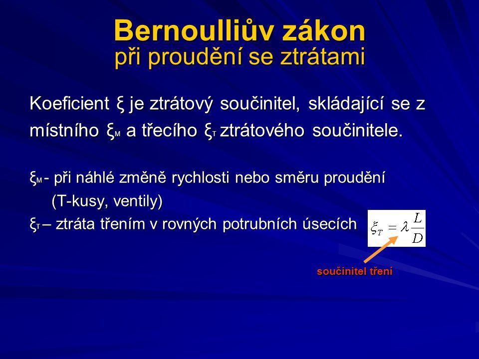 Bernoulliův zákon při proudění se ztrátami Koeficient ξ je ztrátový součinitel, skládající se z místního ξ M a třecího ξ T ztrátového součinitele. ξ M