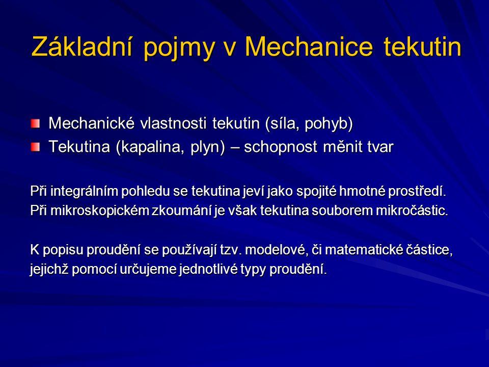 Základní pojmy v Mechanice tekutin Mechanické vlastnosti tekutin (síla, pohyb) Tekutina (kapalina, plyn) – schopnost měnit tvar Při integrálním pohled