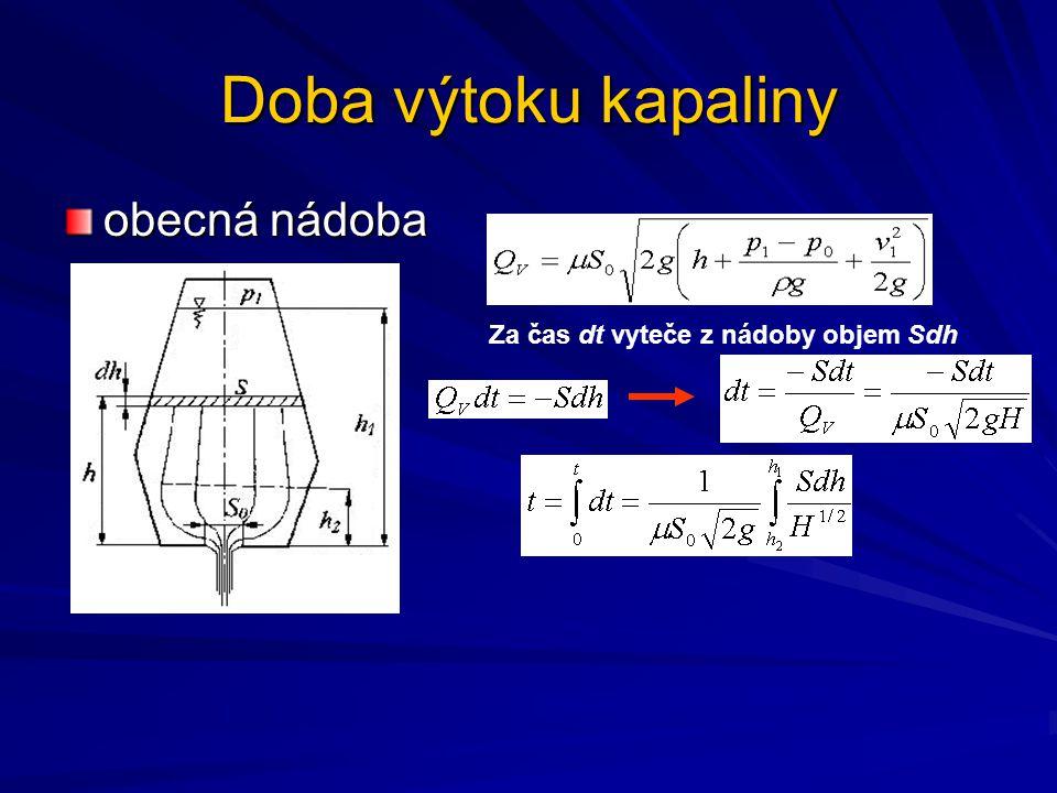 Doba výtoku kapaliny obecná nádoba Za čas dt vyteče z nádoby objem Sdh