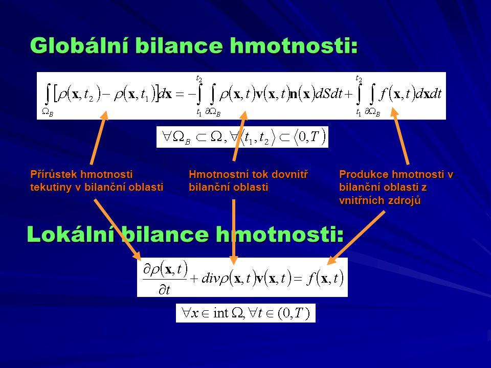 Globální bilance hmotnosti: Přírůstek hmotnosti tekutiny v bilanční oblasti Hmotnostní tok dovnitř bilanční oblasti Produkce hmotnosti v bilanční obla