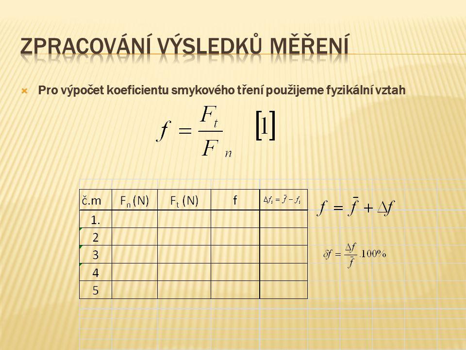  Pro výpočet koeficientu smykového tření použijeme fyzikální vztah