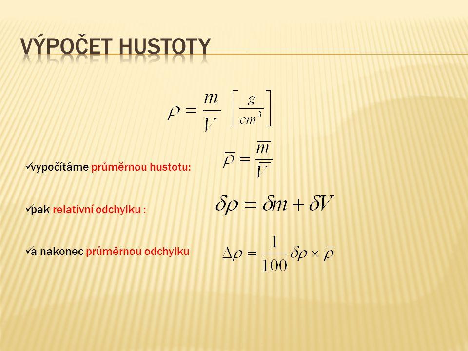 vypočítáme průměrnou hustotu: pak relativní odchylku : a nakonec průměrnou odchylku