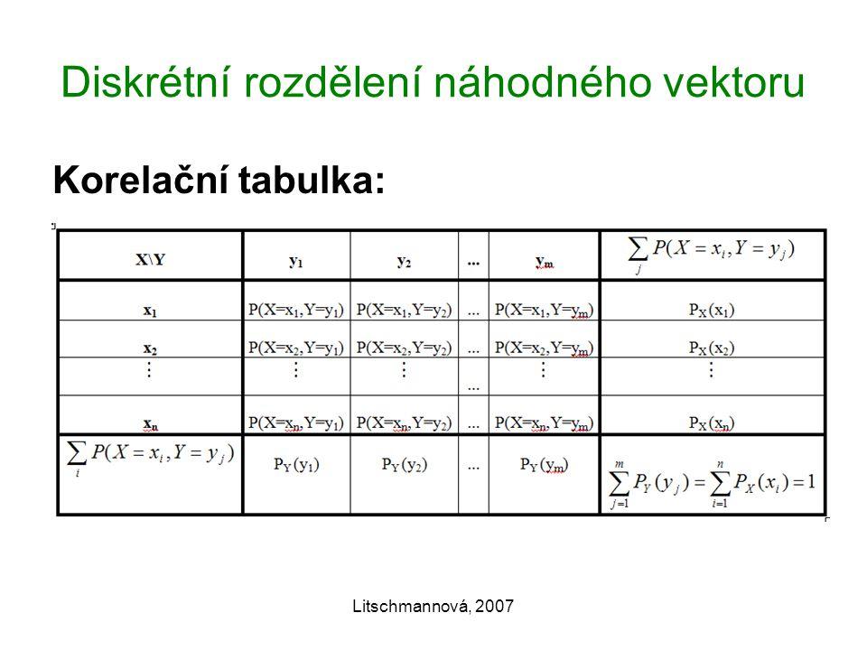 Litschmannová, 2007 Diskrétní rozdělení náhodného vektoru Korelační tabulka: