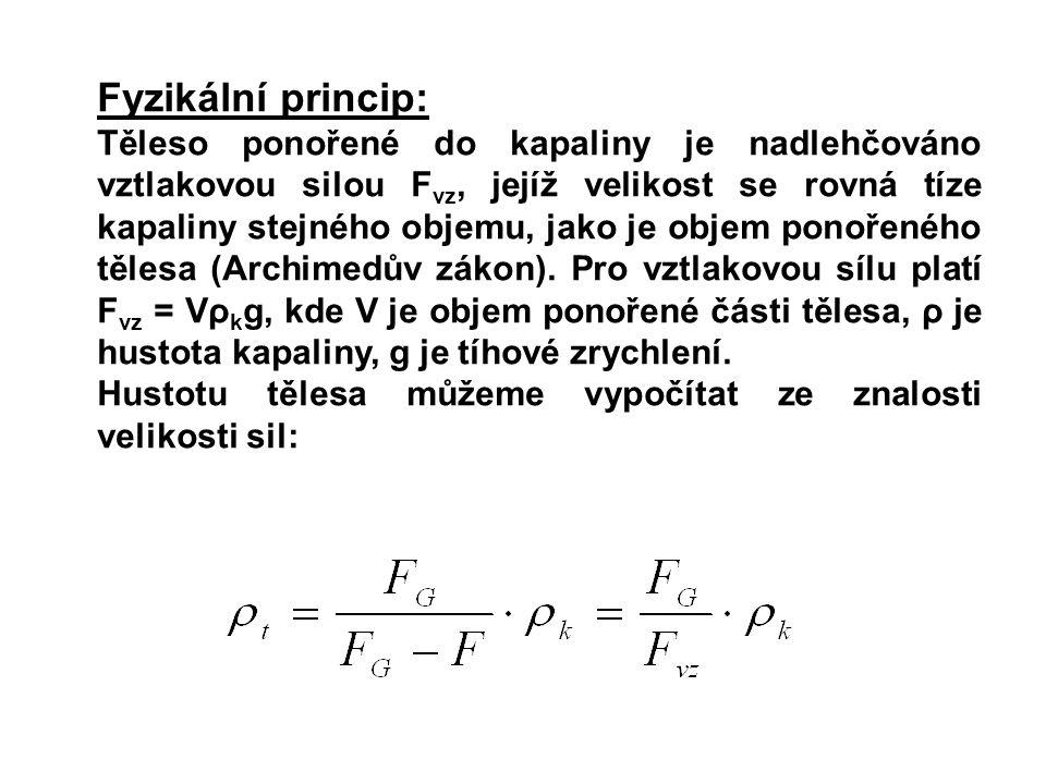 Fyzikální princip: Těleso ponořené do kapaliny je nadlehčováno vztlakovou silou F vz, jejíž velikost se rovná tíze kapaliny stejného objemu, jako je objem ponořeného tělesa (Archimedův zákon).