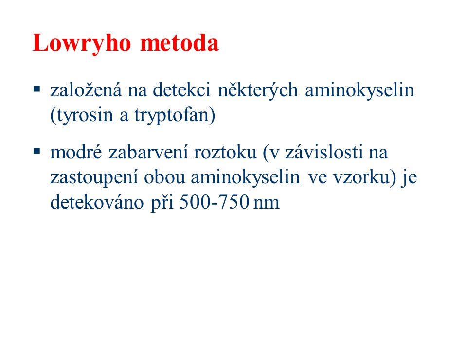 Lowryho metoda  založená na detekci některých aminokyselin (tyrosin a tryptofan)  modré zabarvení roztoku (v závislosti na zastoupení obou aminokyselin ve vzorku) je detekováno při 500-750 nm