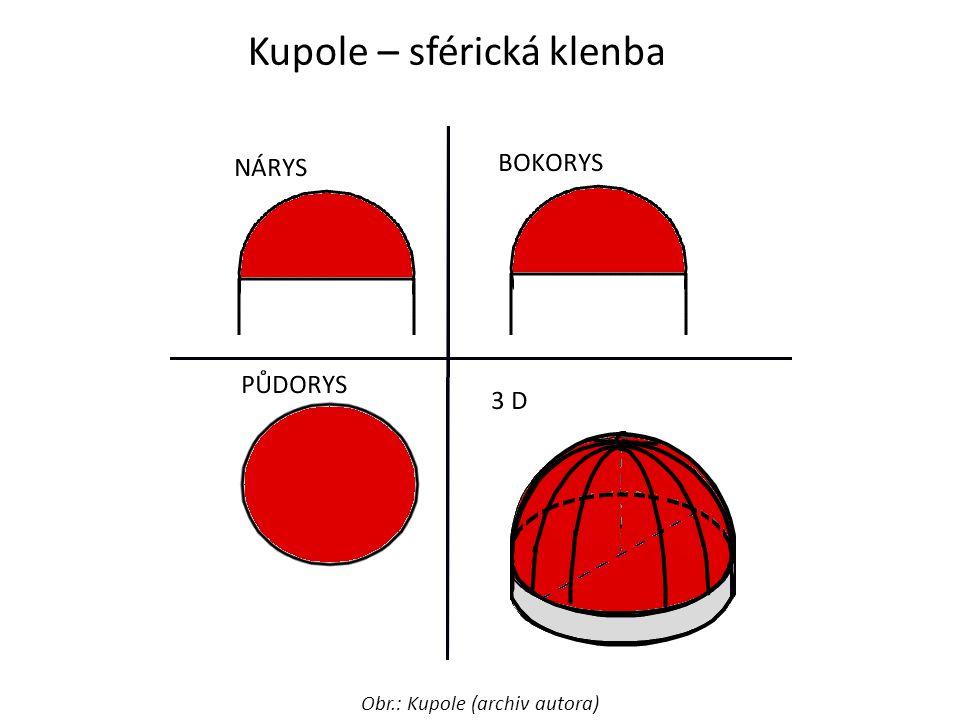 Obr.: Kupole (archiv autora) Kupole – sférická klenba
